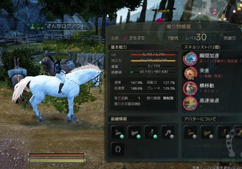 白馬の性能01