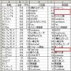 ギルドハウス争奪戦四回目最終日【黒い砂漠Part433】