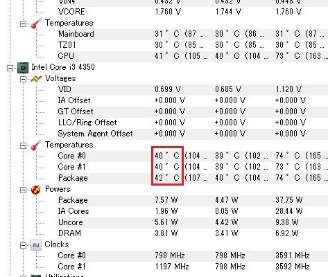 なんか重いと思ったらCPU温度90で中みたらCPUファンの向き間違えてた