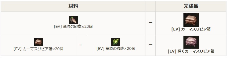 定期メンテ後情報 / カーマスリビアとか幻想馬(9世代馬)実装しました(05/17)