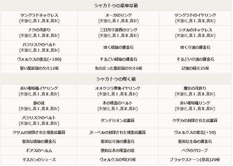 シャカトゥの箱イベント開催02