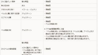 定期メンテ後情報 / 闇の精霊イベントやったら帆船貰えるイベント(11/22)