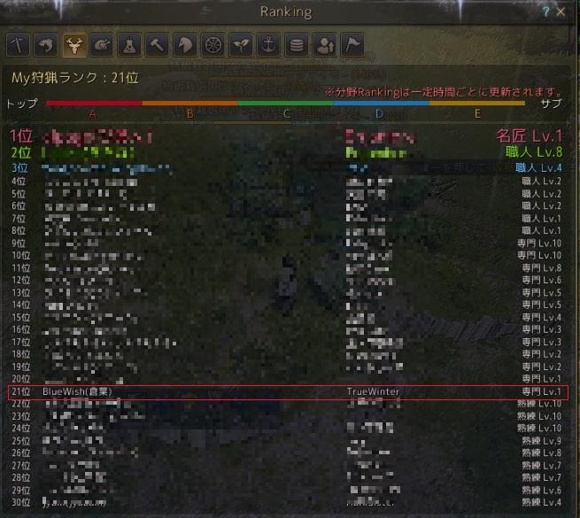狩猟レベルを上げる効率的な方法04