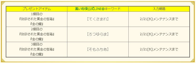 LINE3個目のコード