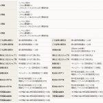 定期メンテ後情報 / 妖精のレイラが実装されました(02/14)
