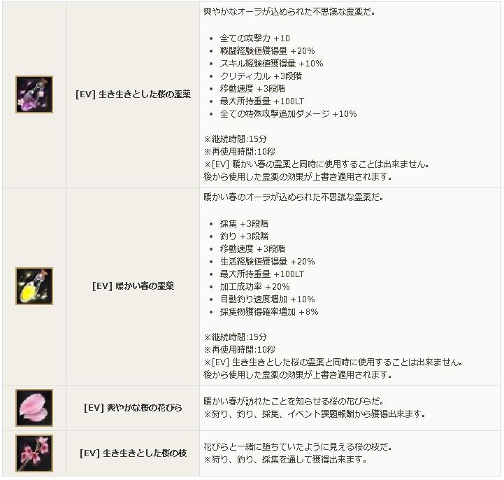 桜の花冠イベント02