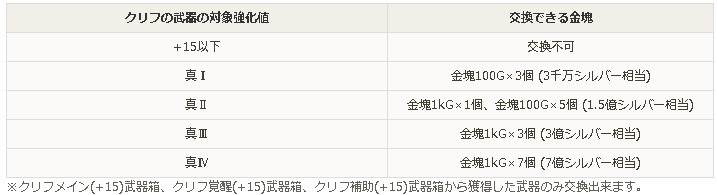 1000万達成記念イベント02