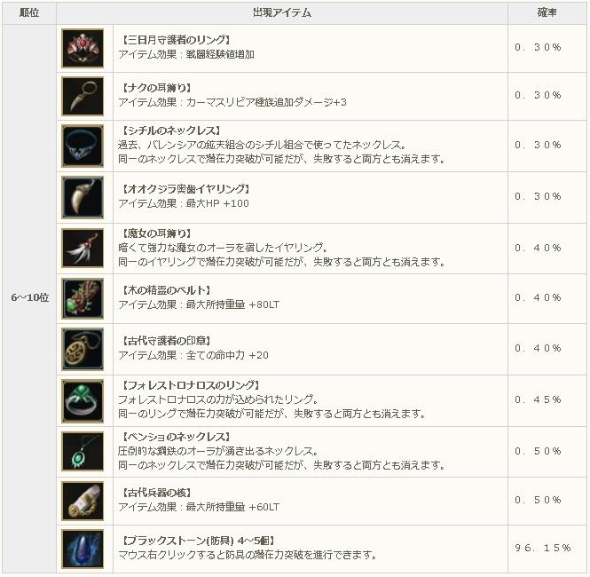 影の戦場箱02