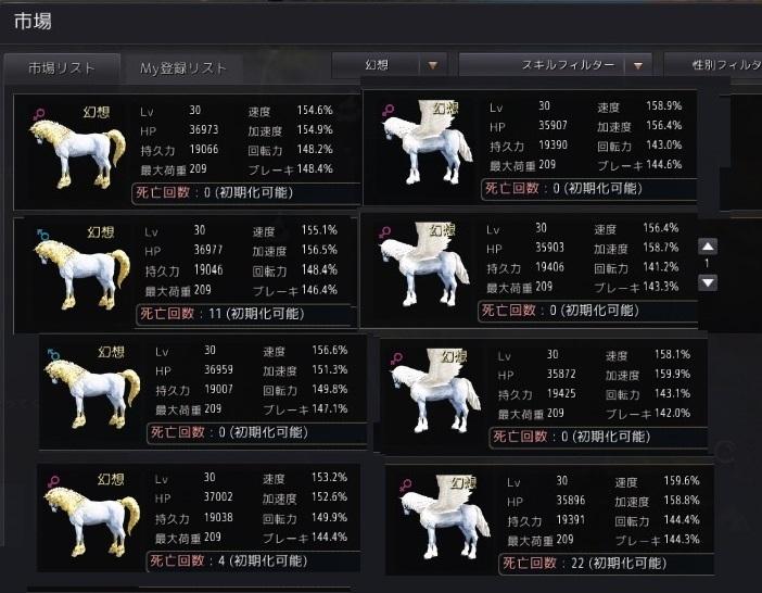 幻想馬の平均的なステータスを調べてみた04