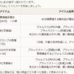 定期メンテ後情報 / 闇の精霊マークを探せイベントとクログダルの馬具実装(05/15)