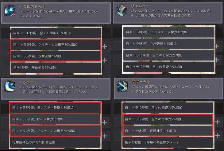 シャイのスキル特化の効果一覧と選択04