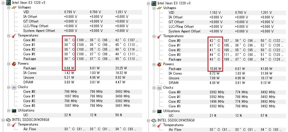 CPUをXeon E3-1220 v3に換装したら地図ワープで落ちなくなりました