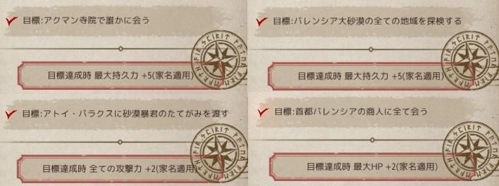 バルタリ冒険日誌14章01