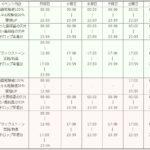 定期メンテ後情報 / ブレイダーとツバキの伝承とアイテム増加ペット実装(12/18)