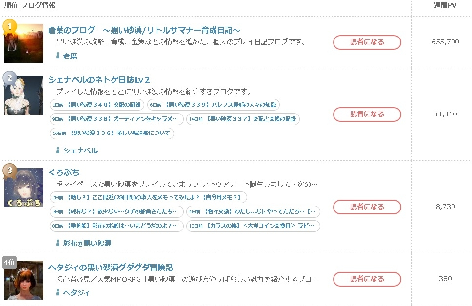 ランキングブログ村03