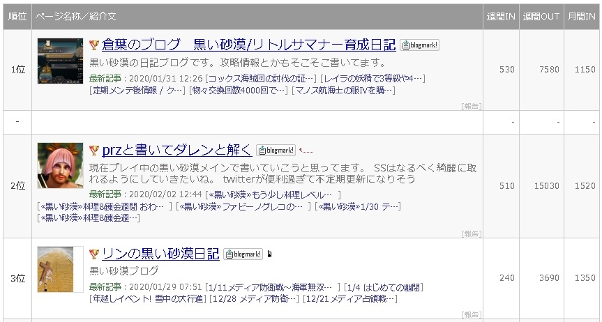 ランキングブログ村02