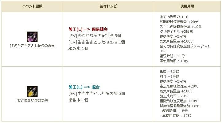 春爛漫イベント02