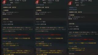 定期メンテ後情報 / ブラックスター覚醒武器とグローブが実装されました(01/20)