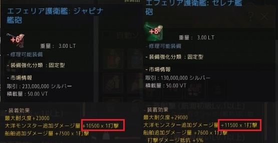 +7セレナ艦砲を購入して+8に強化しジャビナ艦砲+6を販売して資金増03