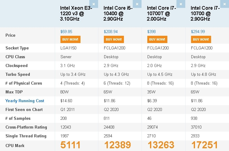 i5 10400で2度目の自作PC06